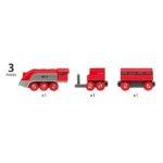 TRAIN AERODYNAMIQUE – Nouveau – 33557