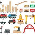 Circuit grue et chargements – 33097